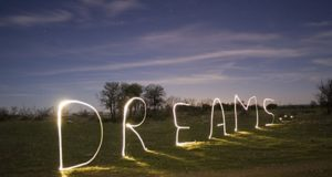 Swapan Jyotish – Sapno ki Duniya ke 20 Nuskhe – 20 Meaning of Your Dreams– Part 1