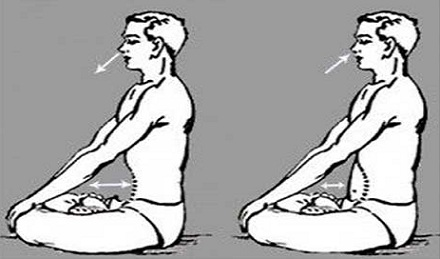 Do Yog and Make Your Lungs Strong