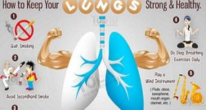 जानिये स्वस्थ फेफड़े पाने के 9 सरल नुस्खे , Know 9 Tips For Healthy Lungs