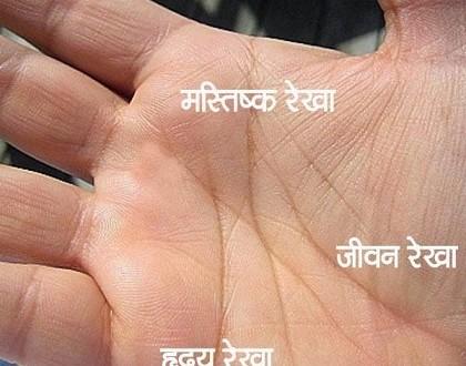 Hast Rekha Jyotish ke baare mein 15 baatein